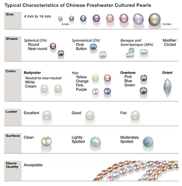 中国の淡水養殖真珠の一般的特徴