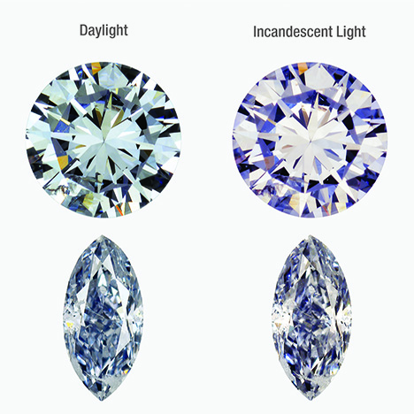 Fancy Light gray-blue and Fancy grayish blue diamonds colored by hydrogen defects