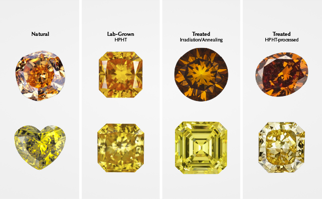 Natural, lab-grown, and treated yellow and orange diamonds