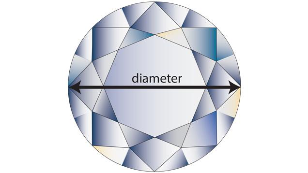 Average Girdle Diameter
