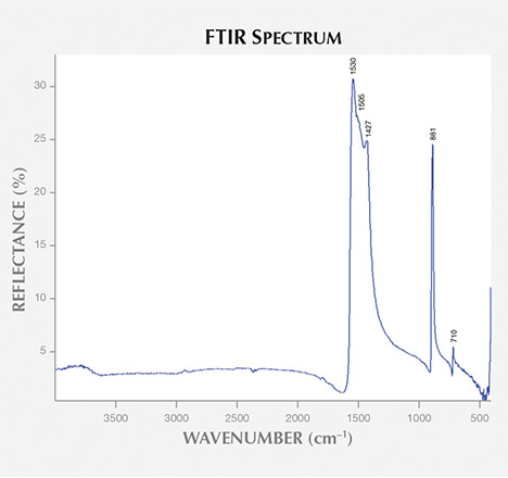 FTIR spectrum of dyed purple marble