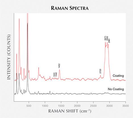 Raman spectra of lawsonite pseudomorph coating