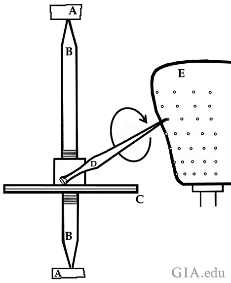 jamb-peg machines