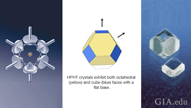 From left: a photo of a piece of material in the centre of growth chamber and press, an illustration of cubic surfaces and a photo of rough man-made crystal.