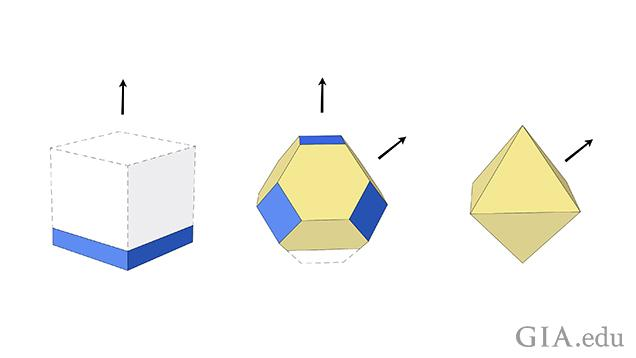From left: an illustration of CVD, HPHT and natural diamond shapes.