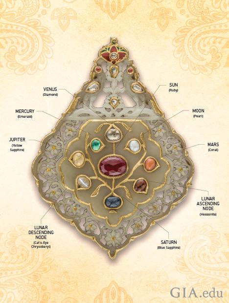 Jade, nephrite, diamond, emerald, treated ruby, blue sapphire, yellow sapphire, pearl, coral, hessonite and cat's-eye chrysoberyl, India, navaratna