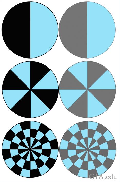 series of circles
