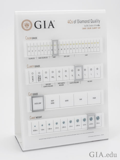 This counter display helps you educate customers about the 4Cs of diamond quality and includes sliders that can be moved to show where a particular diamond's quality characteristics fall on their respective scales.