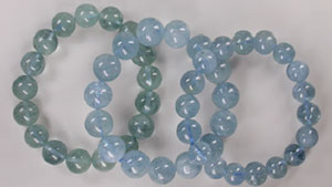 Filled Aquamarine Jewellery