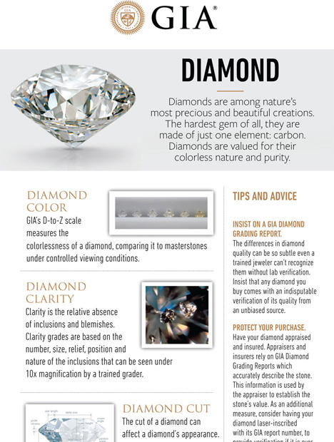 055ec0896e1a 10 Tips for Buying a Diamond Online