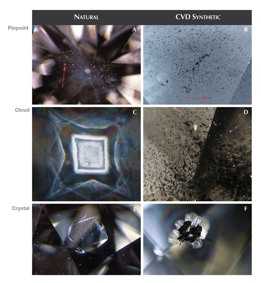 Carbon inclusions in natural and CVD synthetic diamonds