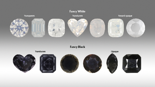 Examples of Fancy white and Fancy black diamonds