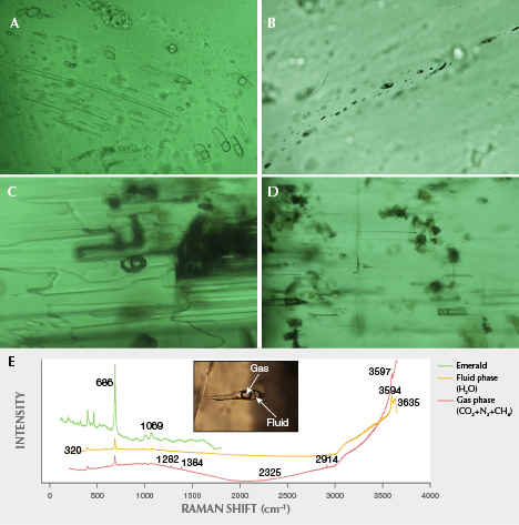 Multi-phase and two-phase inclusions in Swat emerald