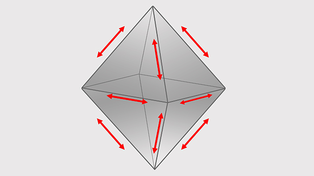 Octahedron illustrating arrows in hard directions