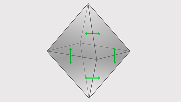 Octahedron illustrating arrows in soft directions