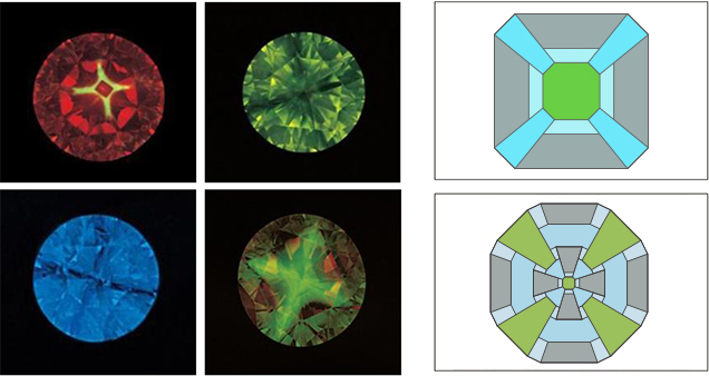 HPHT synthetic diamonds displaying a cross-shaped fluorescence pattern