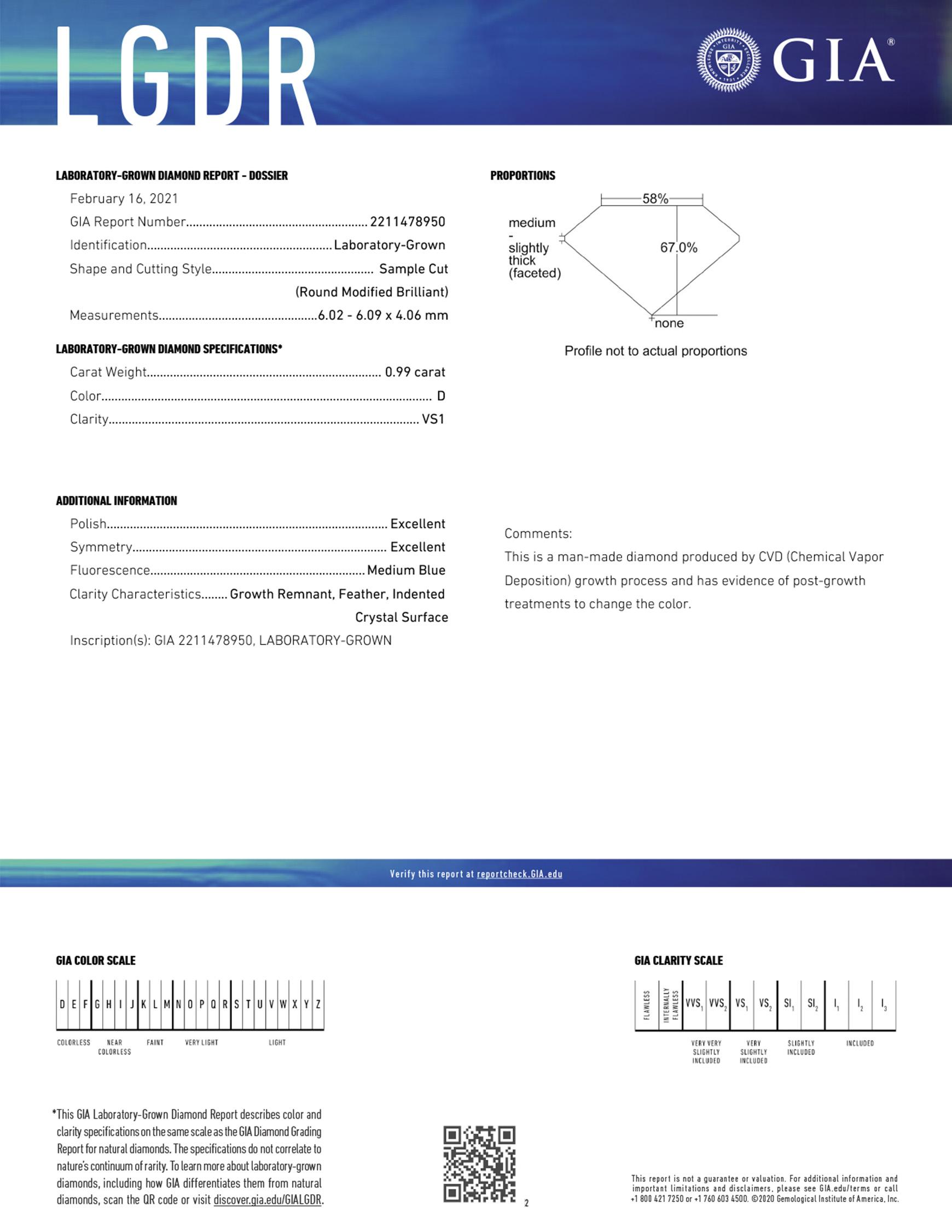 Sample Laboratory-Grown Diamond Report Dossier
