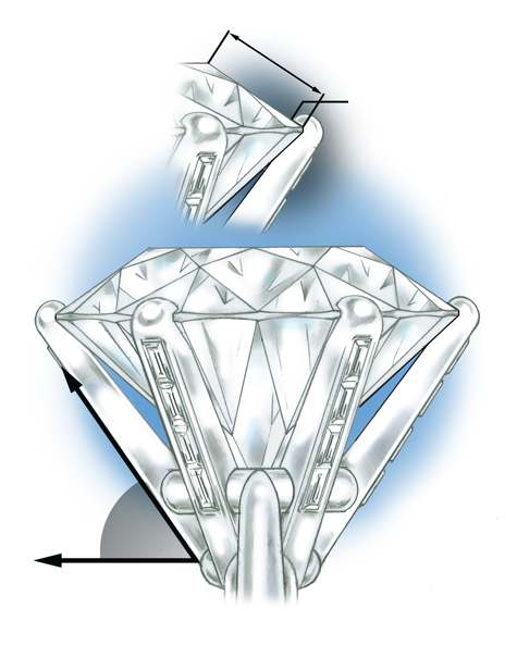 Two illustrations side-by-side: the first is the original ring's mounting, and the second a mounting illustrating the parameters for a secure setting, including proper prong contact, prong angle, and gallery height.