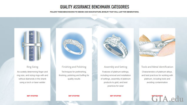 QAB module screen shot shows four categories of QABs and an image that represents each: ring sizing (a ring on a metal column ring sizer), finishing (a ring with princess and round cut diamonds)and polishing, assembling and setting (an engagement ring),