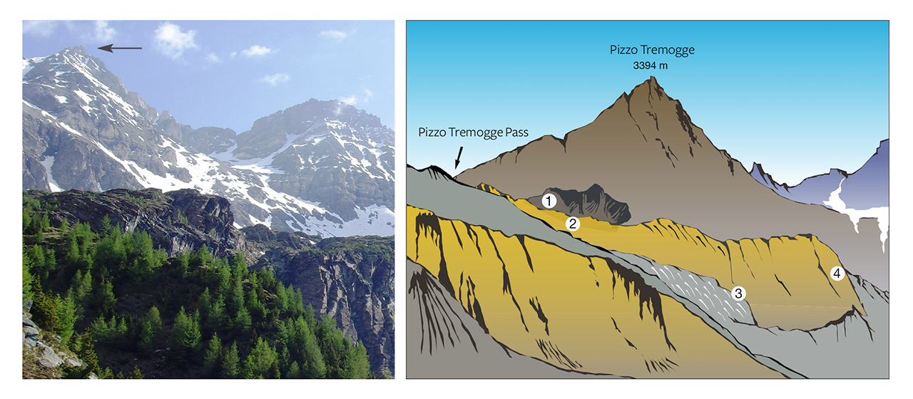 Photo and sketch map of Pizzo Tremogge in Val Malenco, Italy