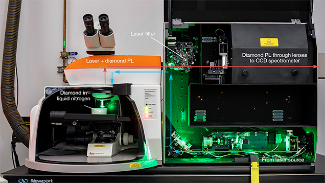 Photo of Renishaw inVia Raman microspectrometer, showing internal optics and laser beam path