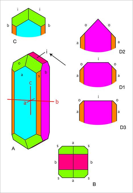 Morphology of a chrysoberyl crystal