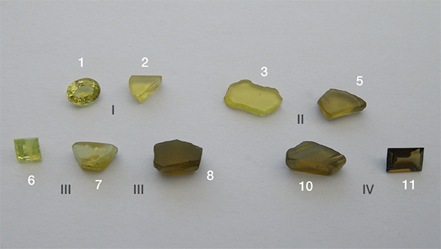 Chrysoberyl divided into four groups