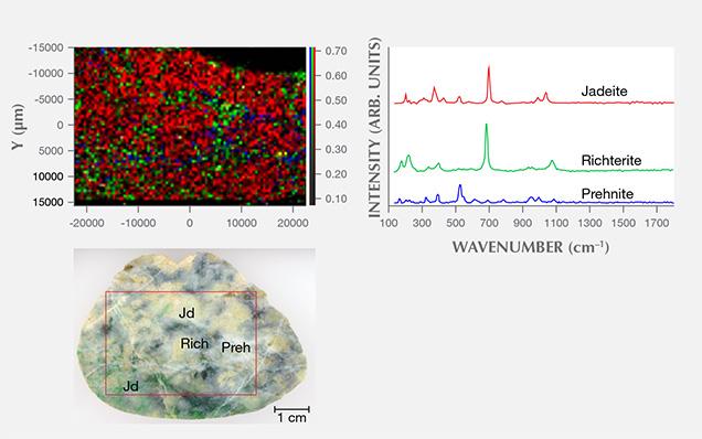 Raman spectroscopy mapping of a Japanese jadeite boulder