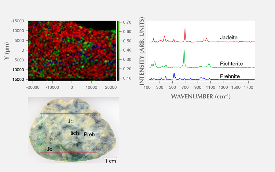 Raman spectroscopy mapping of a Japanese jadeite boulder