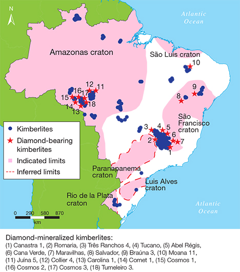 Distribution of Brazilian kimberlites