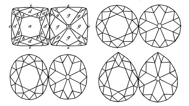 "Common outlines for ""brilliant cut"" diamonds, ca. 1750"