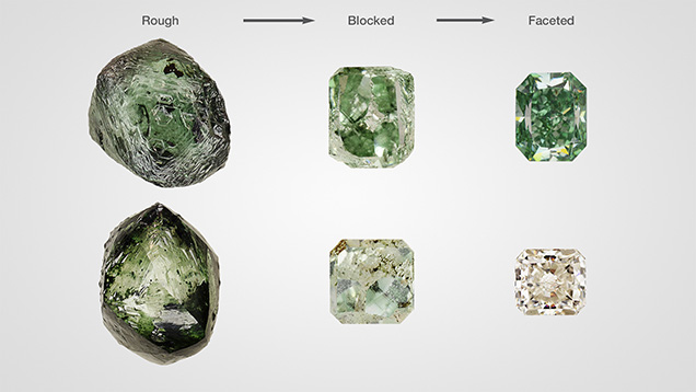 Green diamond appearance from rough to faceted.