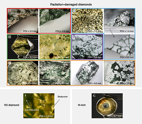 Radiation stains, luminescence, and microinclusions as causes of green color in diamond.