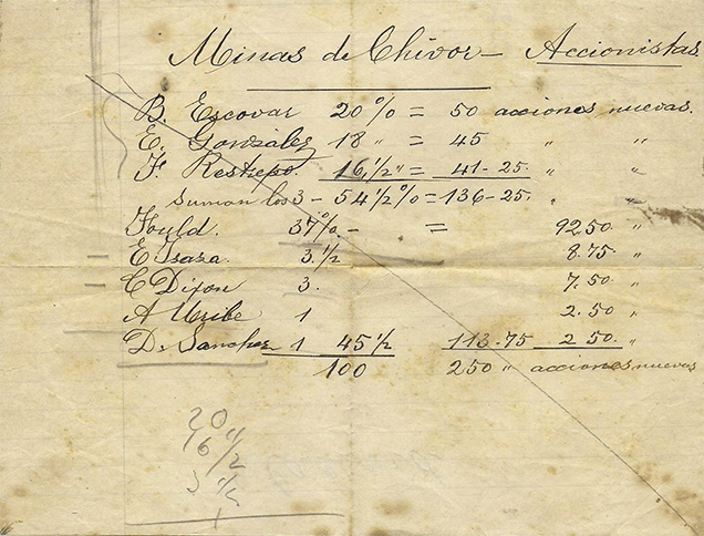 Handwritten register showing distribution of shares in Chivor 1 and 2 mines