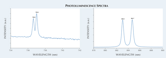 PL Spectra of near-colorless HPHT synthetic melee diamond