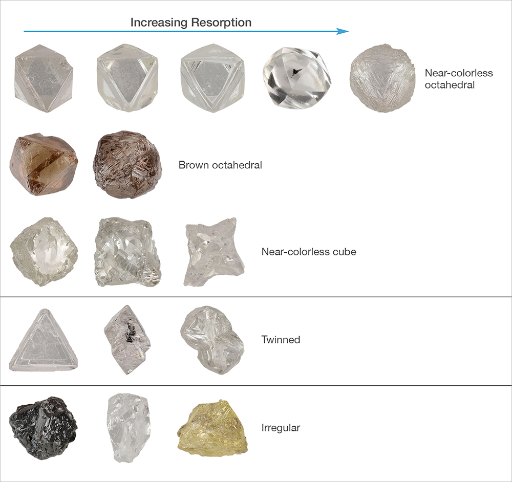 Morphology of Diavik diamonds