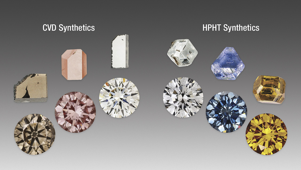 Features of Synthetic Diamonds | Gems & Gemology