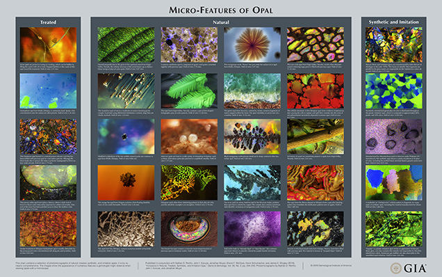 Micro-Features of Opal