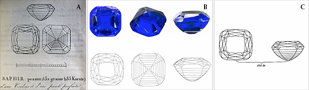 Illustrations and a historical replica of the Ruspoli sapphire