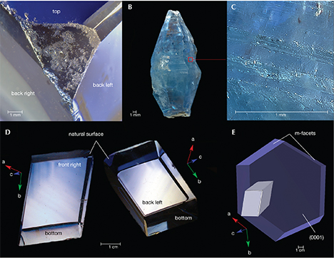 Gemological study of the Grand Sapphire