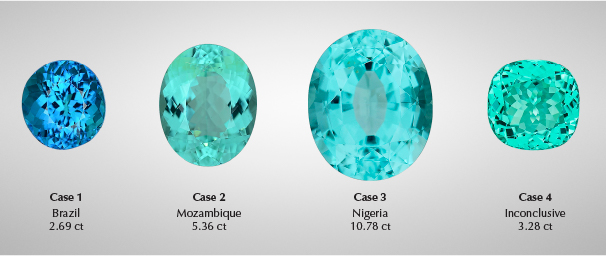"Case studies feature tourmalines from Brazil, Mozambique, Nigeria, and ""inconclusive"" origins"