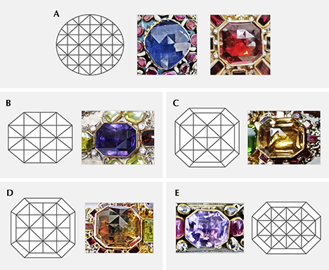 Rose cuts with domes centered on four triangular facets meeting at right angles