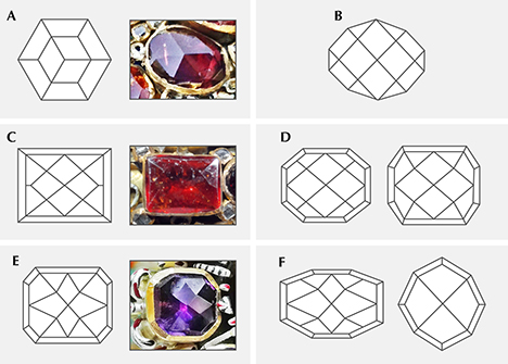 Rose cuts with domes topped by three or four rhombuses or kites