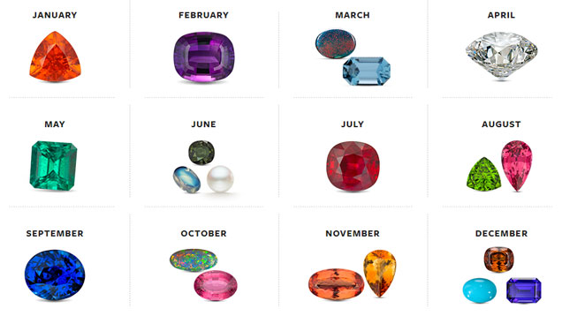 Birthstones of the Year