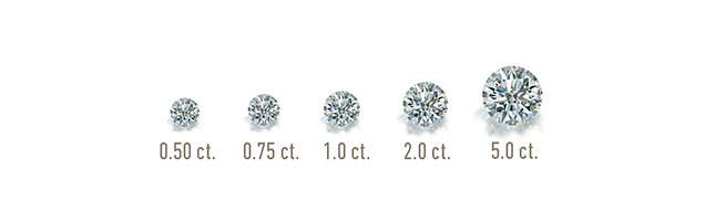Gia 4cs Carat Weight