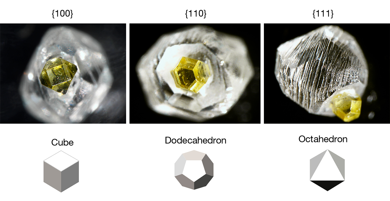 HPHT synthetics grown from cubic, dodecahedral, and octahedral seed faces