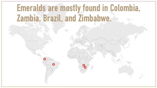 Emeralds are mostly found in Colombia, Zambia, Brazil and Zimbabwe.