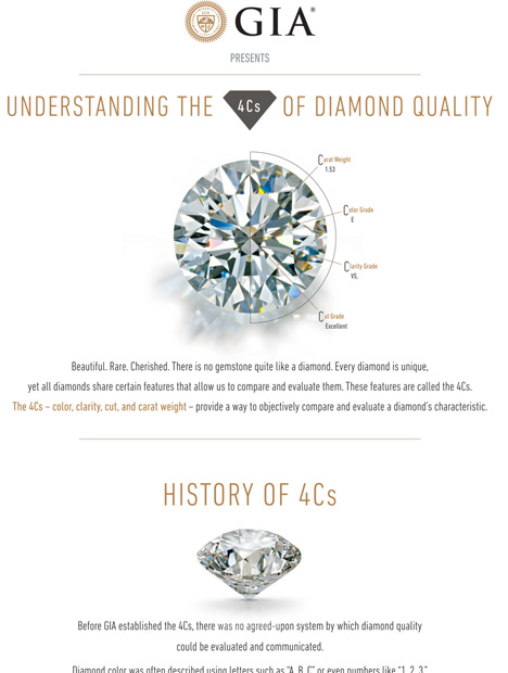 c8bd3f834ce76 How to Purchase the Perfect Diamond Engagement Ring